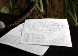 astrološka karta, Šrilanka