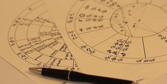 Rojstna karta, astrologija